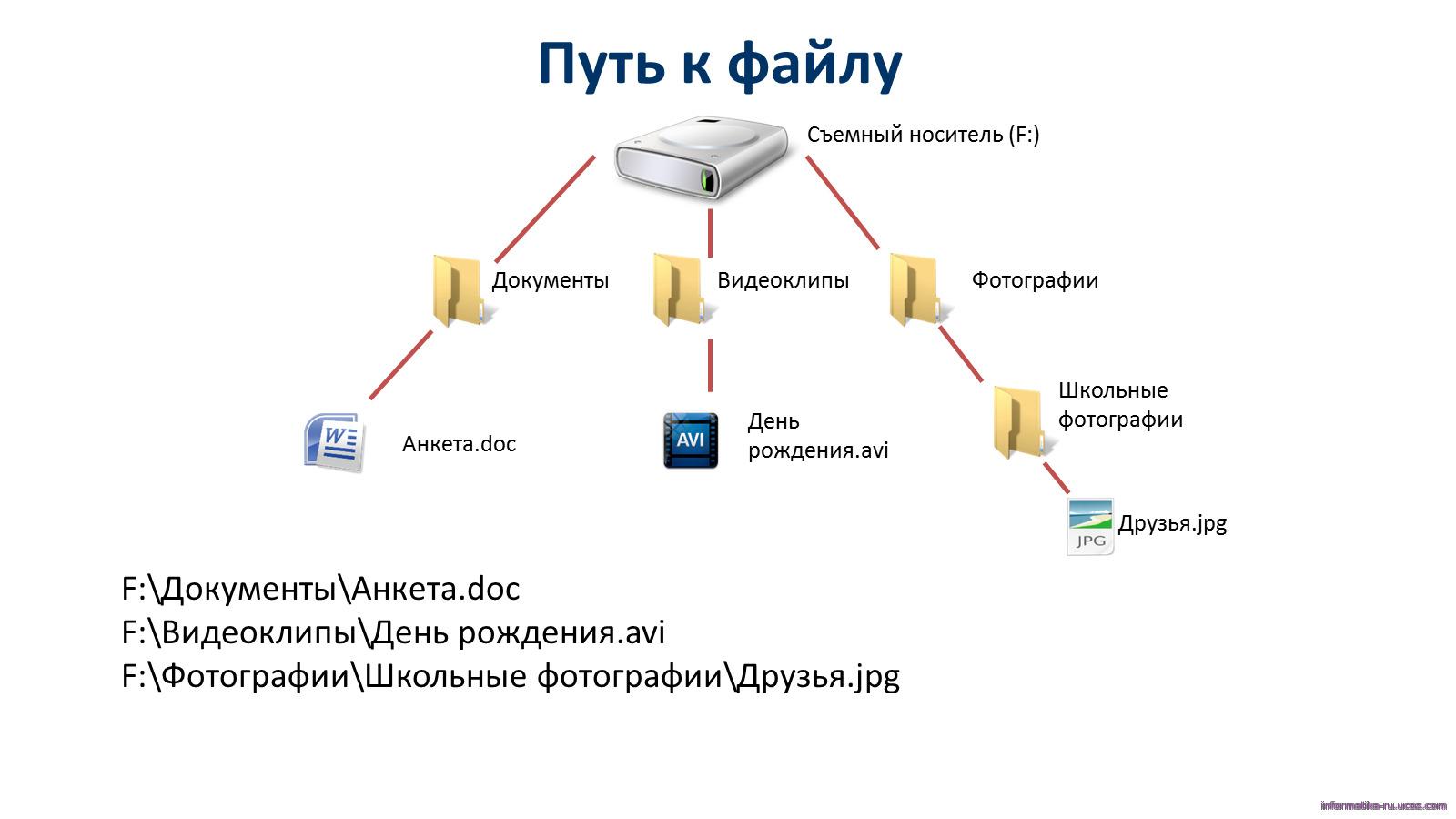 В файл-серверных субд файлы данных располагаются централизованно на файл-сервере субд